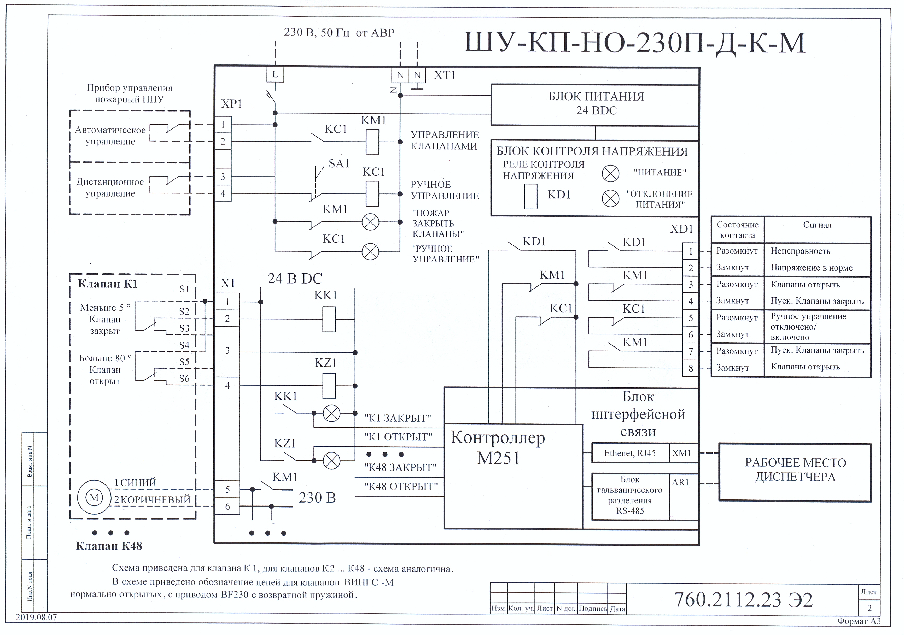структура ШУ-КП-НО