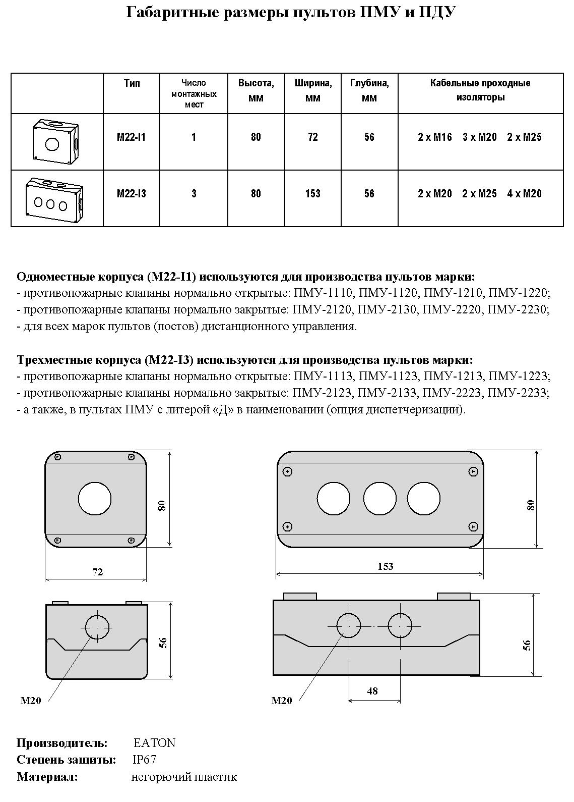 Габаритные размеры пультов ПМУ и ПДУ