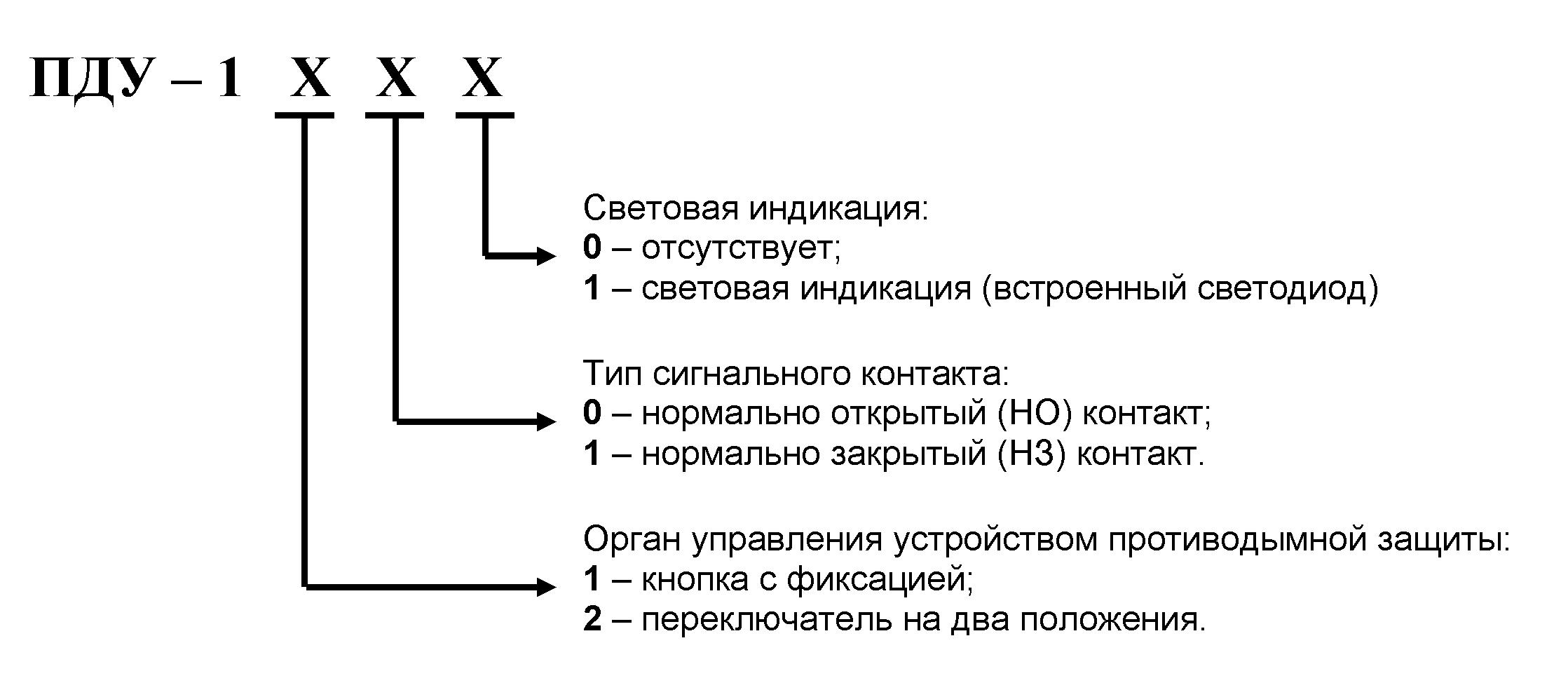 Структура обозначения ПДУ